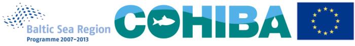 COHIBA logotipas